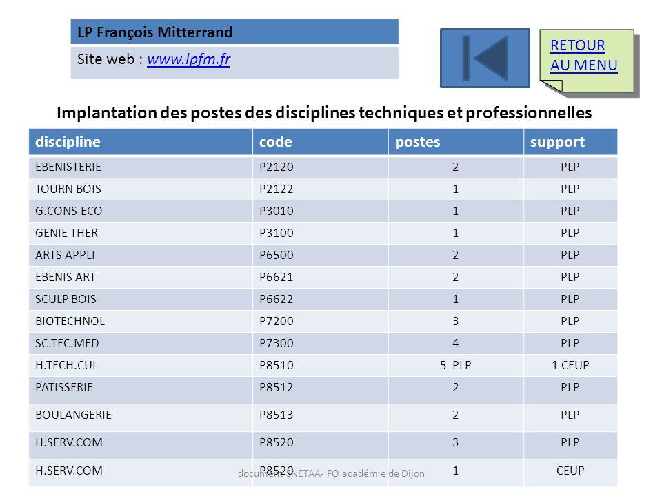 LP François Mitterrand Site web : www.lpfm.frwww.lpfm.fr Implantation des postes des disciplines techniques et professionnelles disciplinecodepostessu