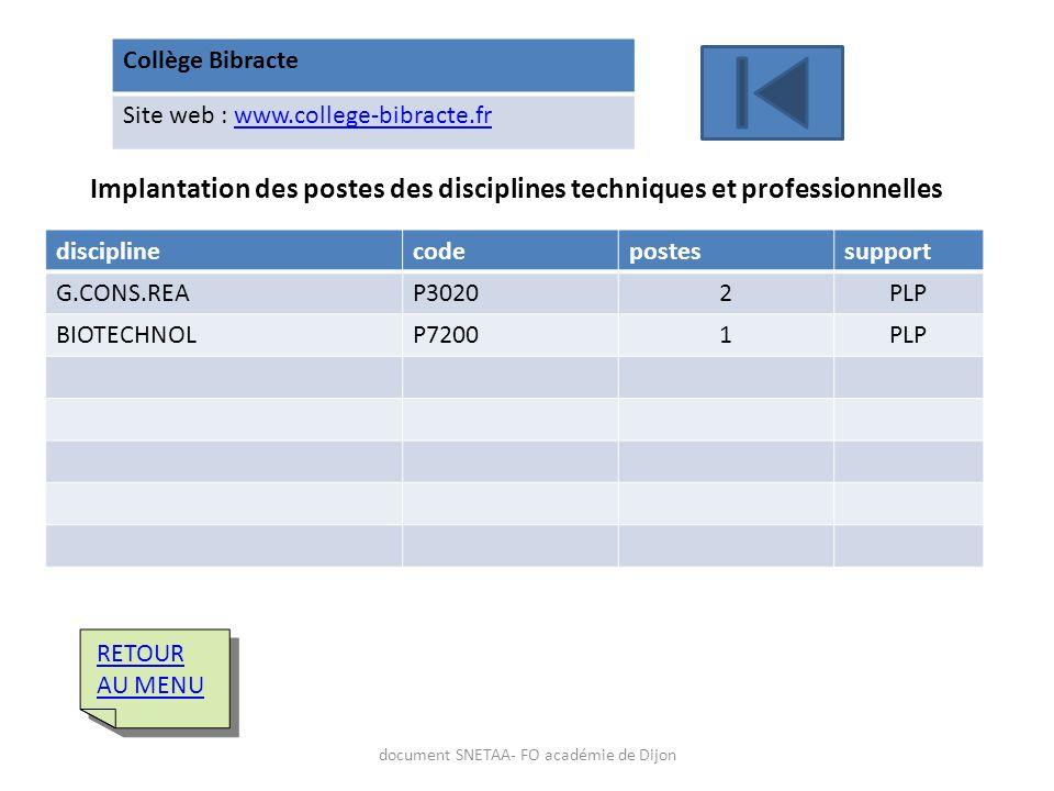 Collège Bibracte Site web : www.college-bibracte.frwww.college-bibracte.fr Implantation des postes des disciplines techniques et professionnelles disc