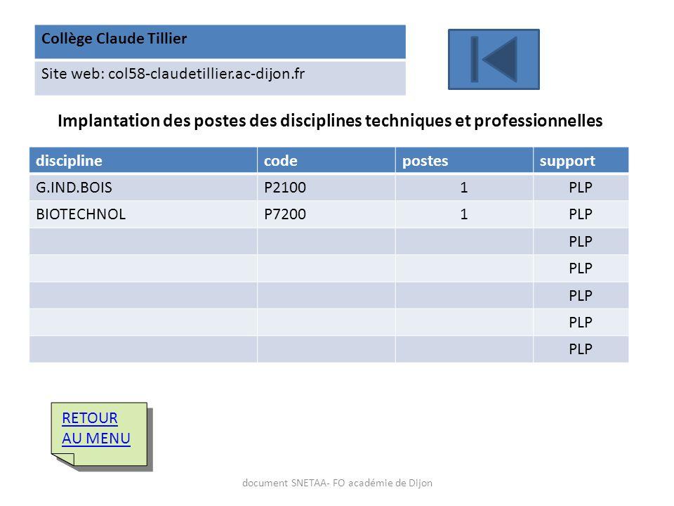 Collège Claude Tillier Site web: col58-claudetillier.ac-dijon.fr Implantation des postes des disciplines techniques et professionnelles disciplinecode
