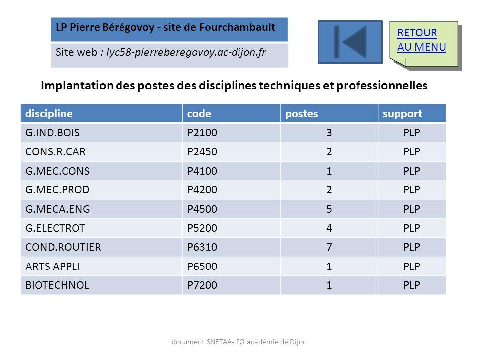 LP Pierre Bérégovoy - site de Fourchambault Site web : lyc58-pierreberegovoy.ac-dijon.fr Implantation des postes des disciplines techniques et profess