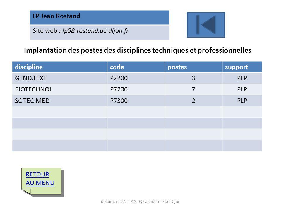 LP Jean Rostand Site web : lp58-rostand.ac-dijon.fr Implantation des postes des disciplines techniques et professionnelles disciplinecodepostessupport