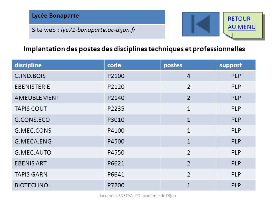 Lycée Bonaparte Site web : lyc71-bonaparte.ac-dijon.fr Implantation des postes des disciplines techniques et professionnelles disciplinecodepostessupp