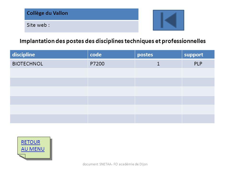 Collège du Vallon Site web : Implantation des postes des disciplines techniques et professionnelles disciplinecodepostessupport BIOTECHNOLP72001PLP RE
