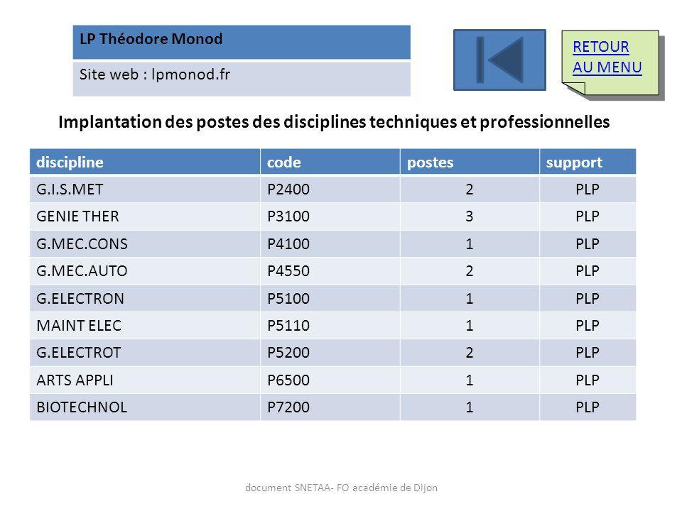 LP Théodore Monod Site web : lpmonod.fr Implantation des postes des disciplines techniques et professionnelles disciplinecodepostessupport G.I.S.METP2