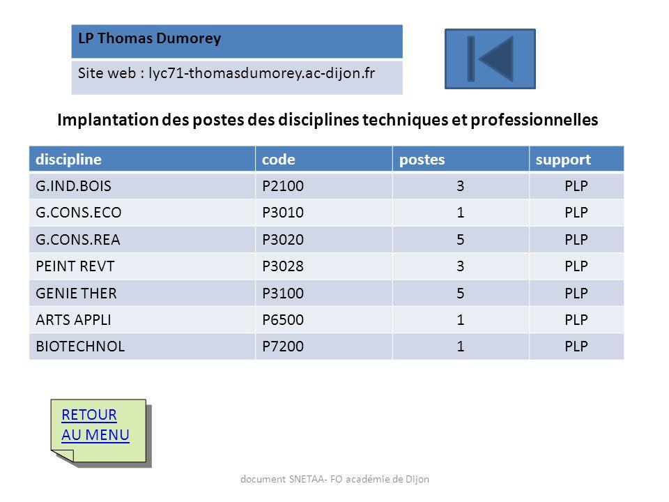 LP Thomas Dumorey Site web : lyc71-thomasdumorey.ac-dijon.fr Implantation des postes des disciplines techniques et professionnelles disciplinecodepost
