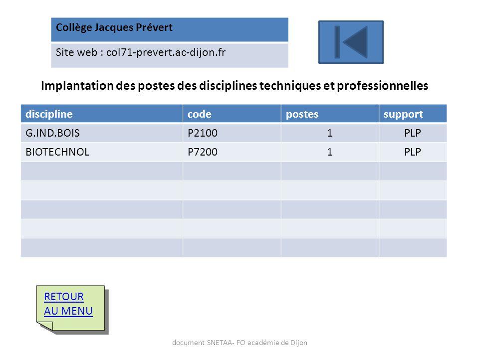 Collège Jacques Prévert Site web : col71-prevert.ac-dijon.fr Implantation des postes des disciplines techniques et professionnelles disciplinecodepost