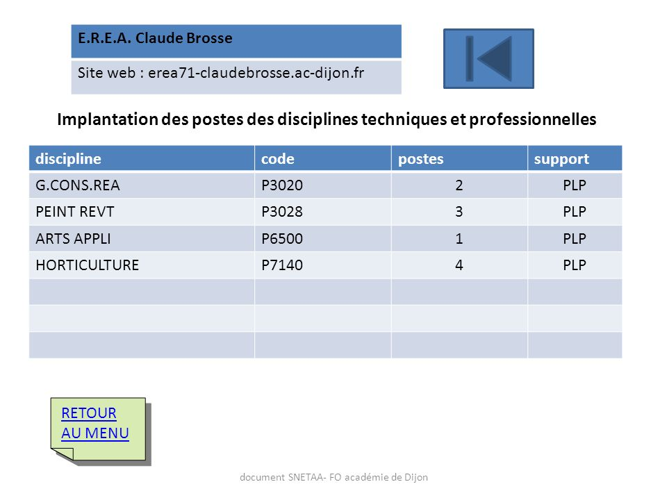 E.R.E.A. Claude Brosse Site web : erea71-claudebrosse.ac-dijon.fr Implantation des postes des disciplines techniques et professionnelles disciplinecod