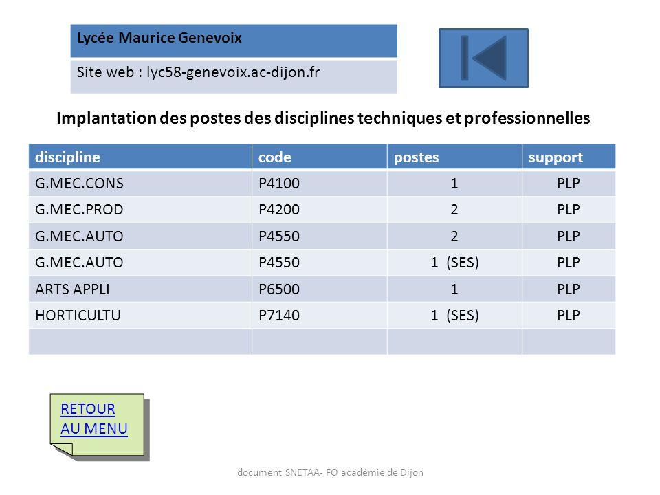 Lycée Maurice Genevoix Site web : lyc58-genevoix.ac-dijon.fr Implantation des postes des disciplines techniques et professionnelles disciplinecodepost