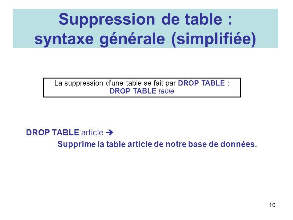 10 Suppression de table : syntaxe générale (simplifiée) La suppression dune table se fait par DROP TABLE : DROP TABLE table DROP TABLE article Supprim