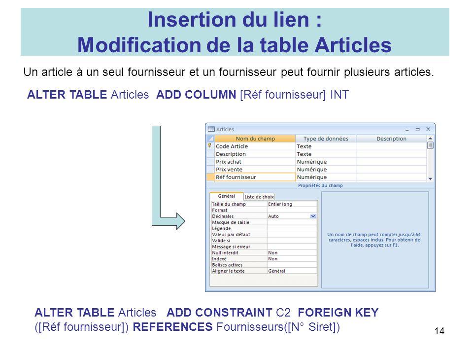 14 Insertion du lien : Modification de la table Articles Un article à un seul fournisseur et un fournisseur peut fournir plusieurs articles. ALTER TAB