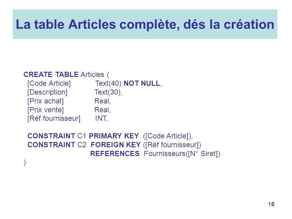 16 La table Articles complète, dés la création CREATE TABLE Articles ( [Code Article] Text(40) NOT NULL, [Description] Text(30), [Prix achat] Real, [P
