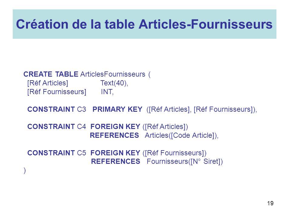 19 CREATE TABLE ArticlesFournisseurs ( [Réf Articles] Text(40), [Réf Fournisseurs] INT, CONSTRAINT C3 PRIMARY KEY ([Réf Articles], [Réf Fournisseurs])