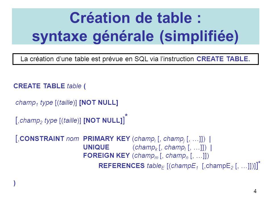 4 Création de table : syntaxe générale (simplifiée) CREATE TABLE table ( champ 1 type [(taille)] [NOT NULL] [,champ 2 type [(taille)] [NOT NULL] ] * [