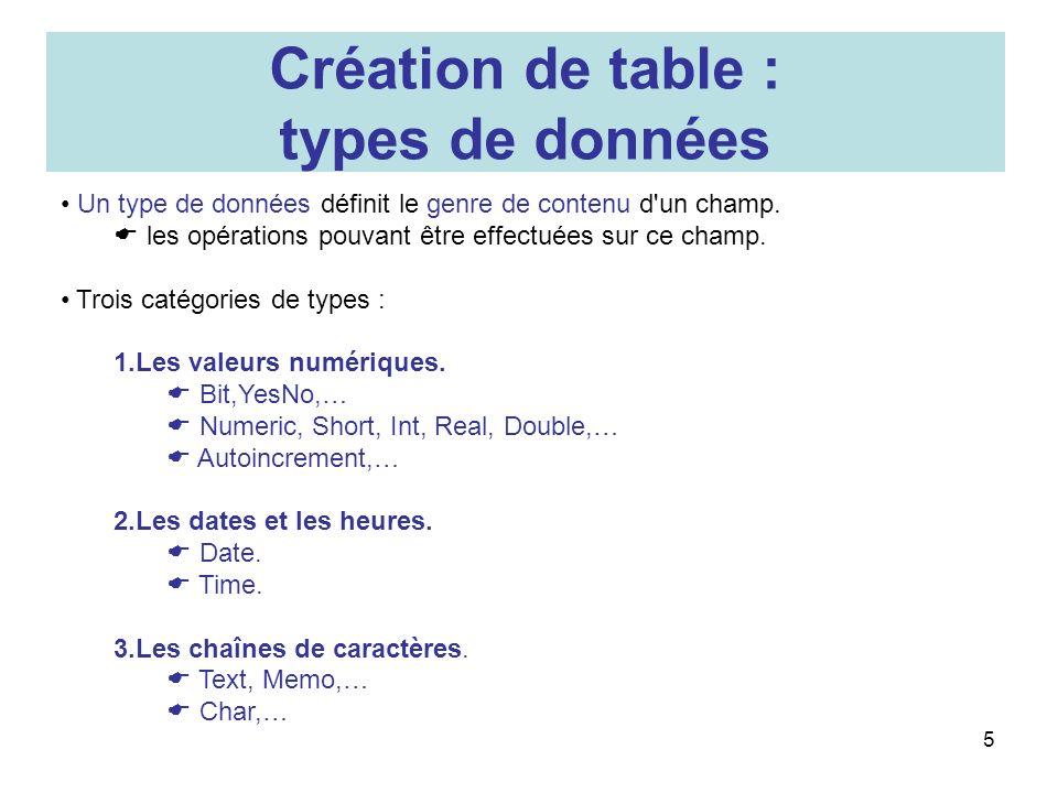 5 Création de table : types de données Un type de données définit le genre de contenu d'un champ. les opérations pouvant être effectuées sur ce champ.