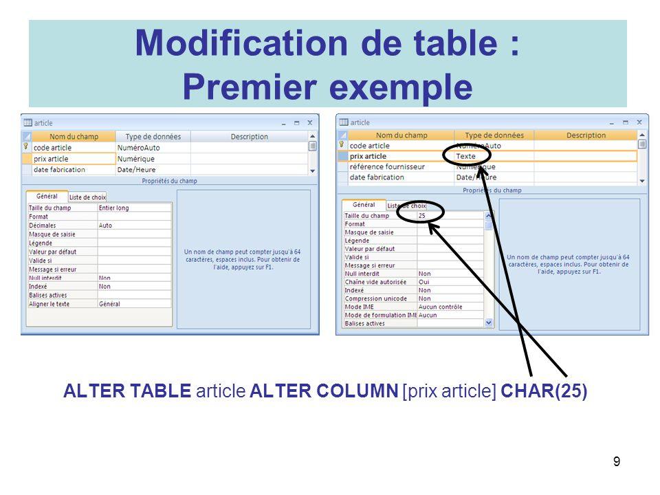 9 Modification de table : Premier exemple ALTER TABLE article ALTER COLUMN [prix article] CHAR(25)