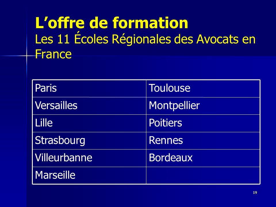 19 Loffre de formation Les 11 Écoles Régionales des Avocats en France Marseille BordeauxVilleurbanne RennesStrasbourg PoitiersLille MontpellierVersail