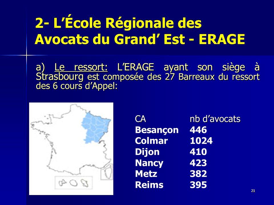 21 2- LÉcole Régionale des Avocats du Grand Est - ERAGE a) Le ressort: LERAGE ayant son siège à Strasbourg est composée des 27 Barreaux du ressort des