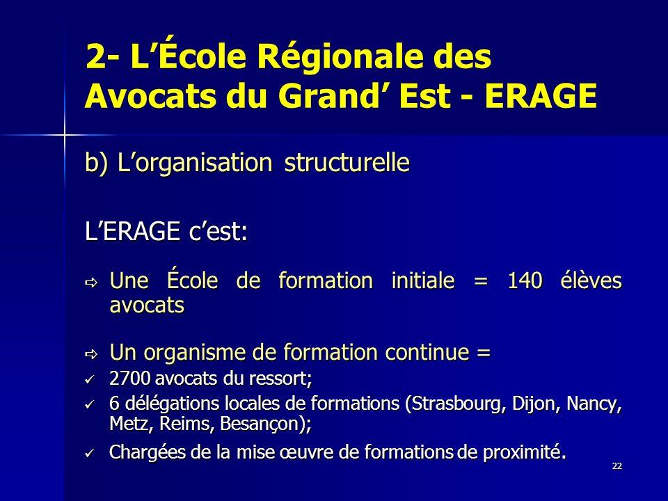 22 2- LÉcole Régionale des Avocats du Grand Est - ERAGE b) Lorganisation structurelle LERAGE cest: Une École de formation initiale = 140 élèves avocat