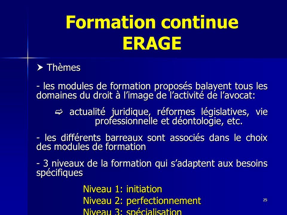 25 Formation continue ERAGE Thèmes Thèmes - les modules de formation proposés balayent tous les domaines du droit à limage de lactivité de lavocat: ac