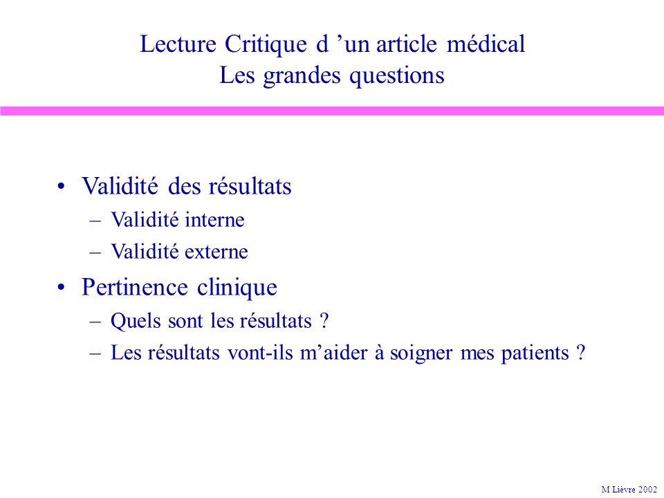 Lecture Critique d un article médical Les grandes questions Validité des résultats –Validité interne –Validité externe Pertinence clinique –Quels sont les résultats .