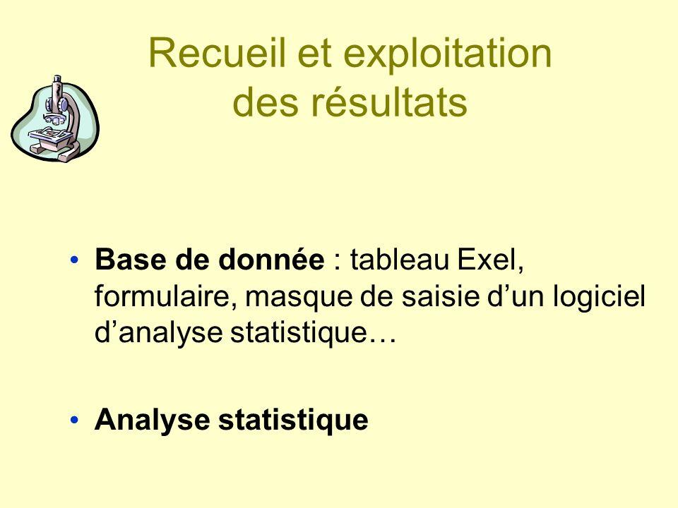 Recueil et exploitation des résultats Base de donnée : tableau Exel, formulaire, masque de saisie dun logiciel danalyse statistique… Analyse statistique