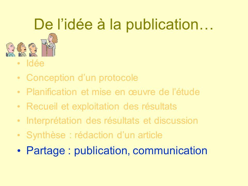 De lidée à la publication… Idée Conception dun protocole Planification et mise en œuvre de létude Recueil et exploitation des résultats Interprétation
