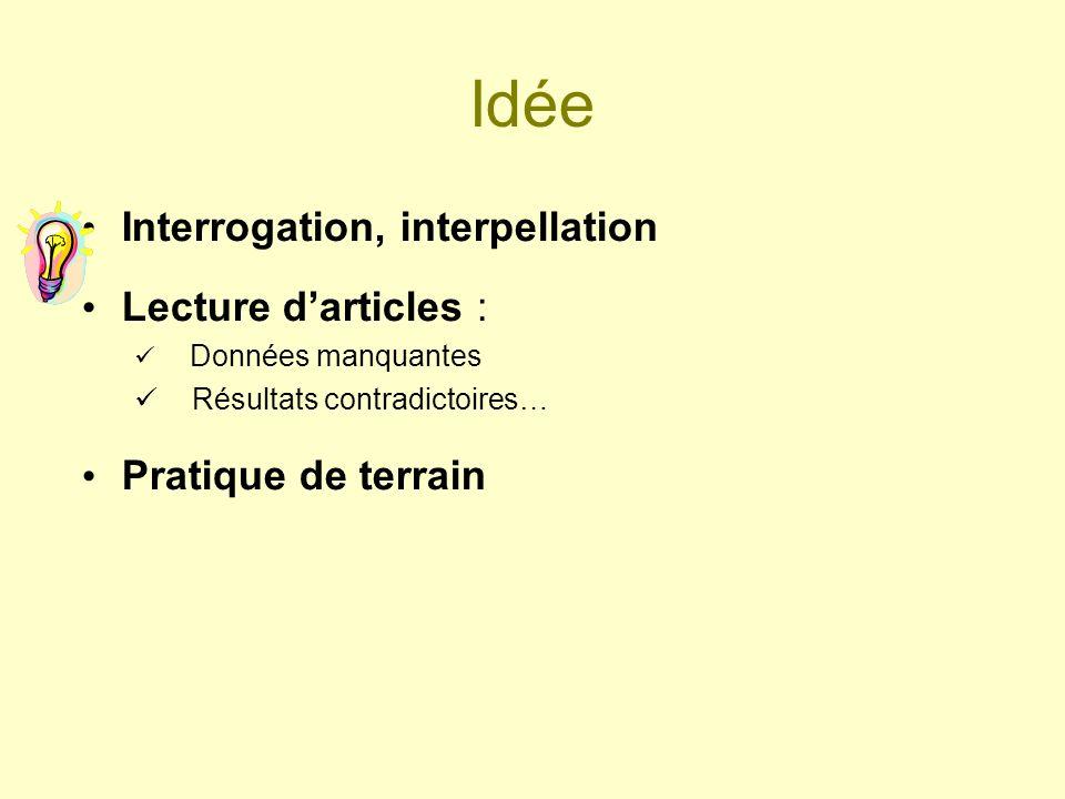Idée Pratique de terrain Interrogation, interpellation Lecture darticles : Données manquantes Résultats contradictoires…