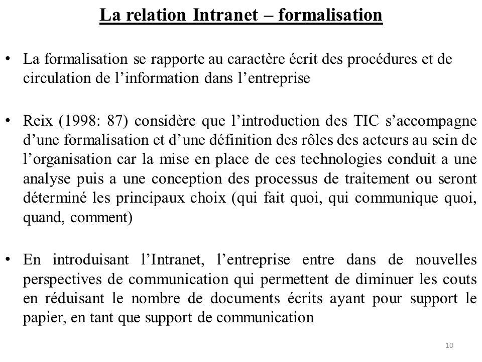 La relation Intranet – formalisation La formalisation se rapporte au caractère écrit des procédures et de circulation de linformation dans lentreprise