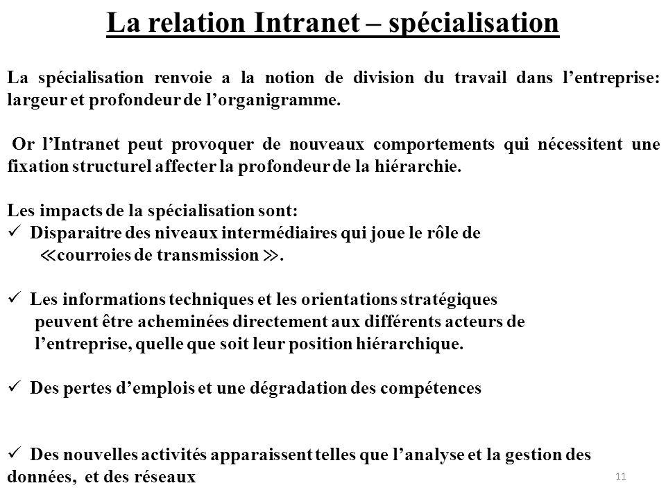 La relation Intranet – spécialisation La spécialisation renvoie a la notion de division du travail dans lentreprise: largeur et profondeur de lorganig