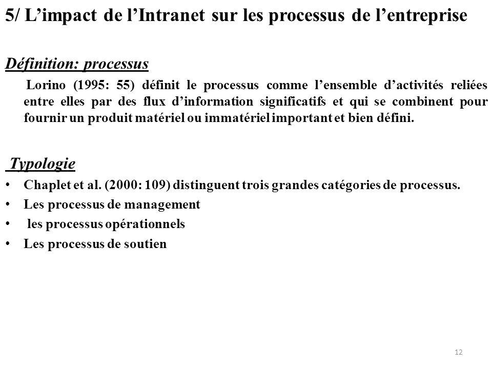 5/ Limpact de lIntranet sur les processus de lentreprise Définition: processus Lorino (1995: 55) définit le processus comme lensemble dactivités relié