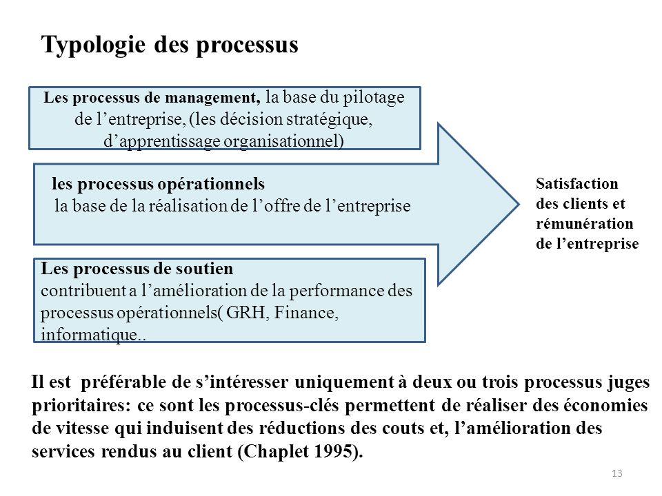 Il est préférable de sintéresser uniquement à deux ou trois processus juges prioritaires: ce sont les processus-clés permettent de réaliser des économ