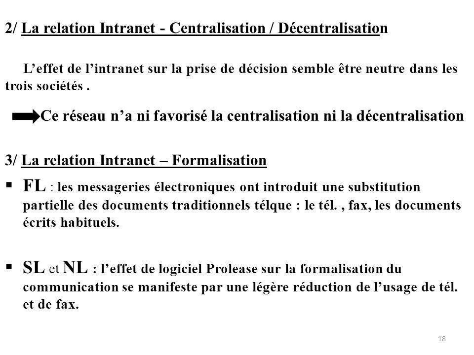 2/ La relation Intranet - Centralisation / Décentralisation Leffet de lintranet sur la prise de décision semble être neutre dans les trois sociétés. C