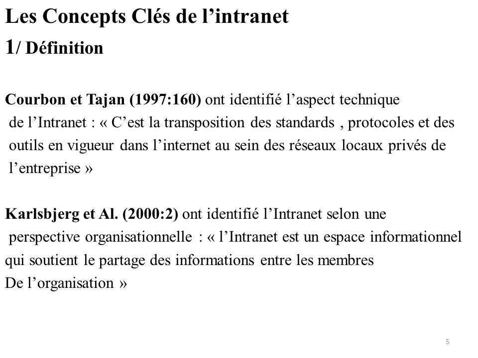 Les Concepts Clés de lintranet 1 / Définition Courbon et Tajan (1997:160) ont identifié laspect technique de lIntranet : « Cest la transposition des s