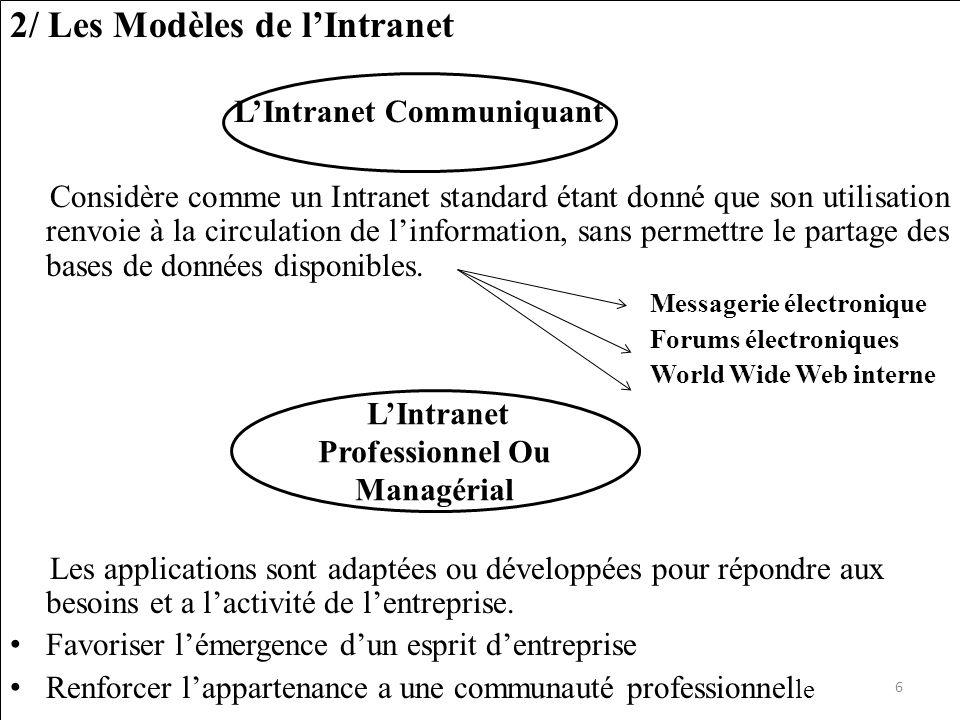 2/ Les Modèles de lIntranet LIntranet Communiquant Considère comme un Intranet standard étant donné que son utilisation renvoie à la circulation de li