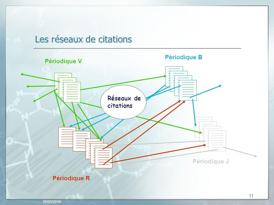 18/05/2014 11 Les réseaux de citations Périodique V Périodique R Périodique J Périodique B Réseaux de citations