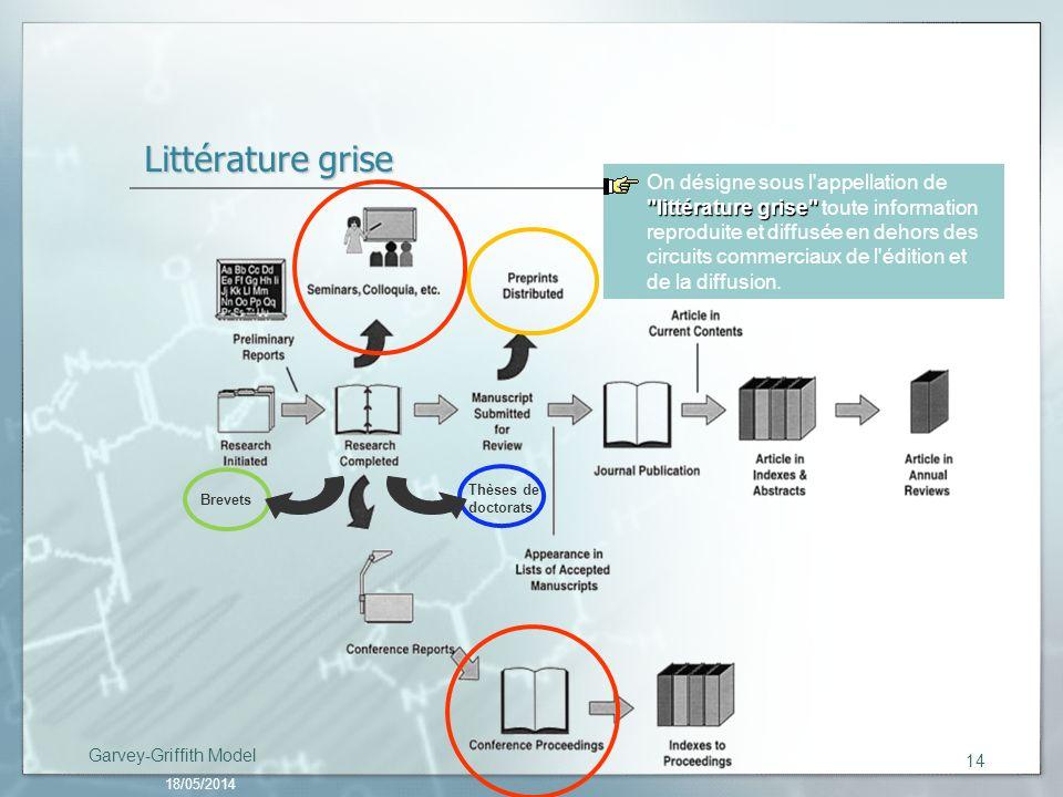 18/05/2014 14 littérature grise On désigne sous l appellation de littérature grise toute information reproduite et diffusée en dehors des circuits commerciaux de l édition et de la diffusion.