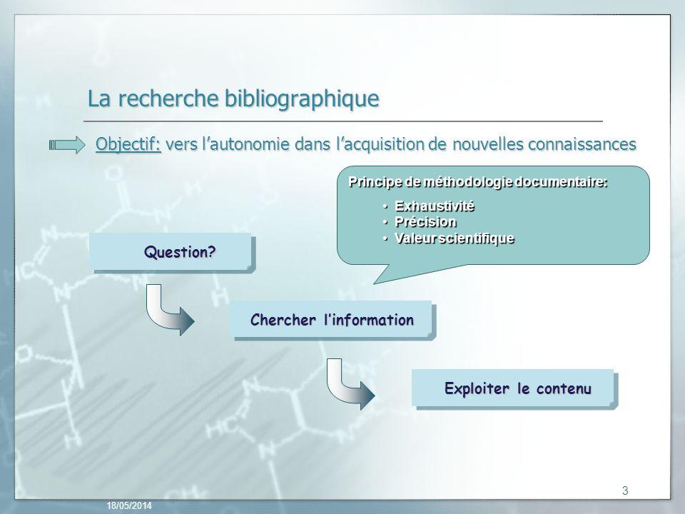 18/05/2014 3 La recherche bibliographique Objectif: vers lautonomie dans lacquisition de nouvelles connaissances Question.