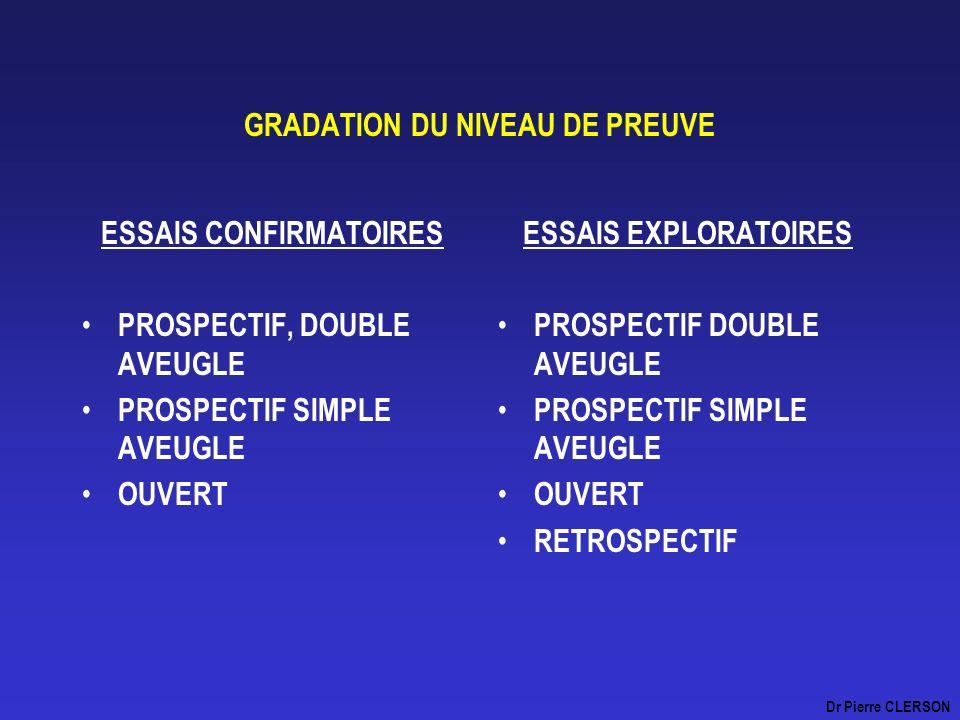 GRADATION DU NIVEAU DE PREUVE ESSAIS CONFIRMATOIRES PROSPECTIF, DOUBLE AVEUGLE PROSPECTIF SIMPLE AVEUGLE OUVERT ESSAIS EXPLORATOIRES PROSPECTIF DOUBLE