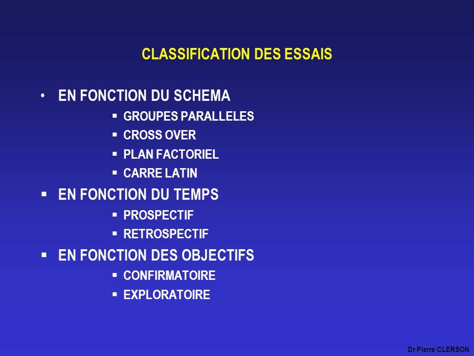 CLASSIFICATION DES ESSAIS EN FONCTION DU SCHEMA GROUPES PARALLELES CROSS OVER PLAN FACTORIEL CARRE LATIN EN FONCTION DU TEMPS PROSPECTIF RETROSPECTIF