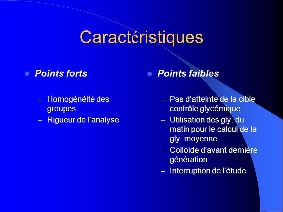 Caract é ristiques Points forts – Homogénéité des groupes – Rigueur de lanalyse Points faibles – Pas datteinte de la cible contrôle glycémique – Utilisation des gly.