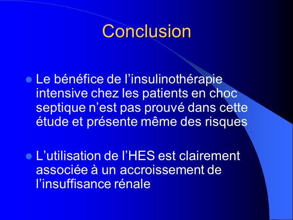 Conclusion Le bénéfice de linsulinothérapie intensive chez les patients en choc septique nest pas prouvé dans cette étude et présente même des risques Lutilisation de lHES est clairement associée à un accroissement de linsuffisance rénale
