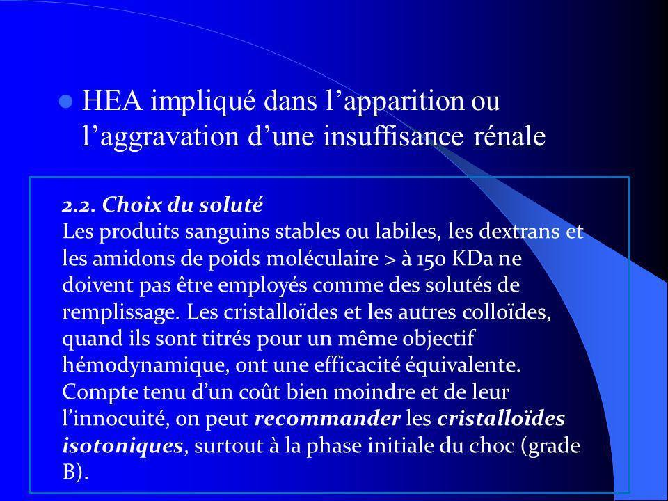 HEA impliqué dans lapparition ou laggravation dune insuffisance rénale 2.2.