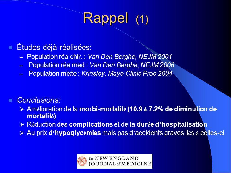 Rappel (1) Études déjà réalisées: – Population réa chir.