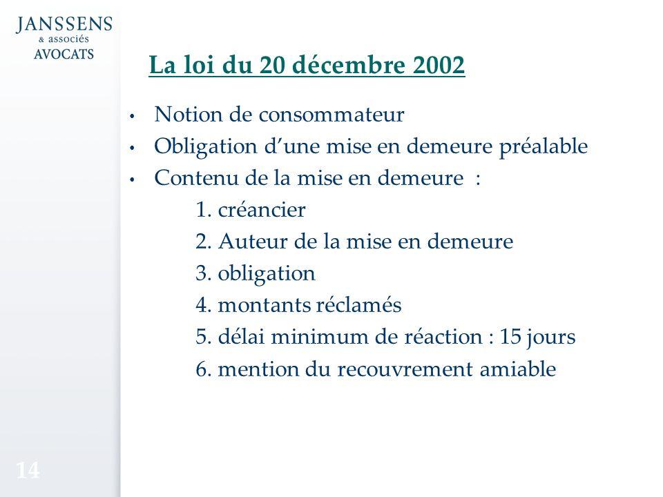 La loi du 20 décembre 2002 Notion de consommateur Obligation dune mise en demeure préalable Contenu de la mise en demeure : 1.