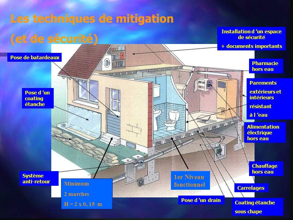 Pose de batardeaux Pose d un coating étanche Système anti-retour Installation d un espace de sécurité + documents importants Pose d un drain Chauffage