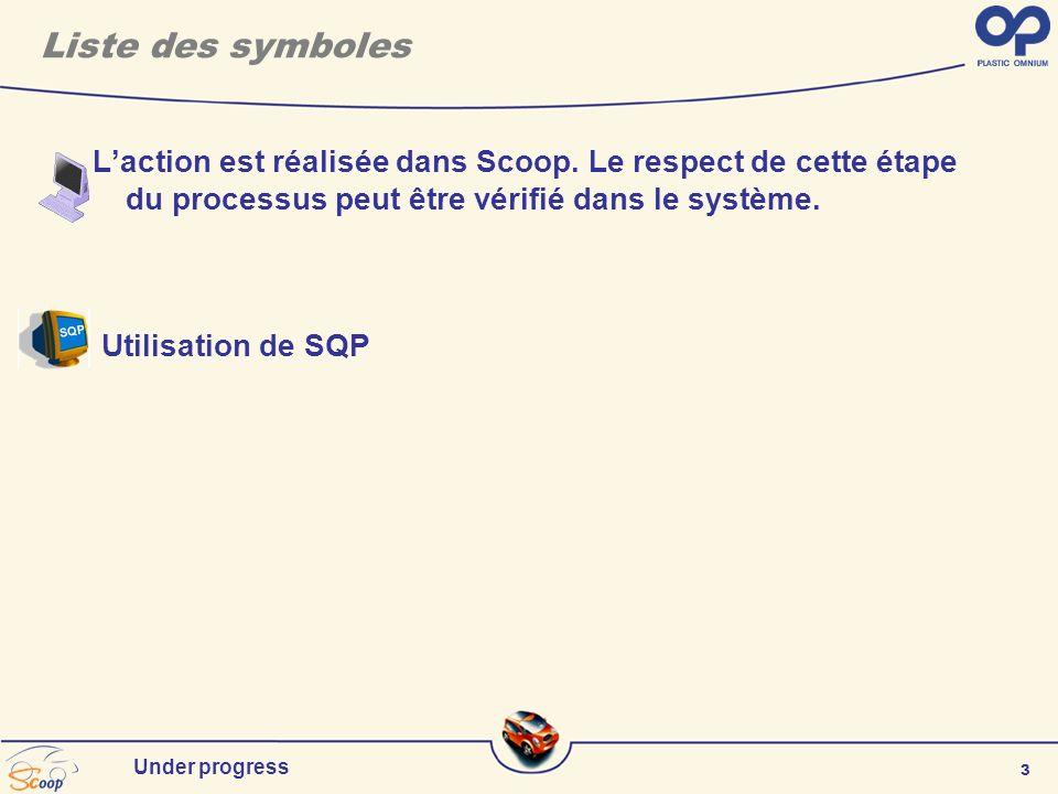 3 Under progress Liste des symboles Laction est réalisée dans Scoop.
