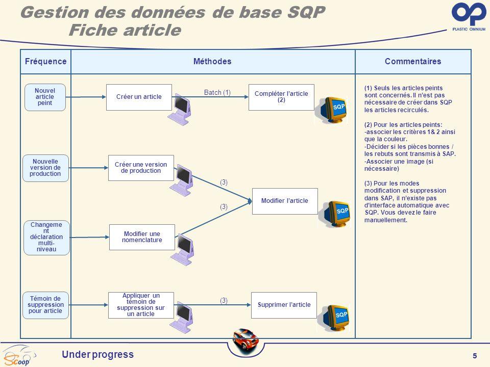 6 Under progress SQP FréquenceChef déquipeCommentaires Sélection de léquipe Début déquipe (1) Selon le paramétrage du système, il est aussi possible de sélection sur une image la zone de défaut ainsi que le mat et la balancelle concernés.