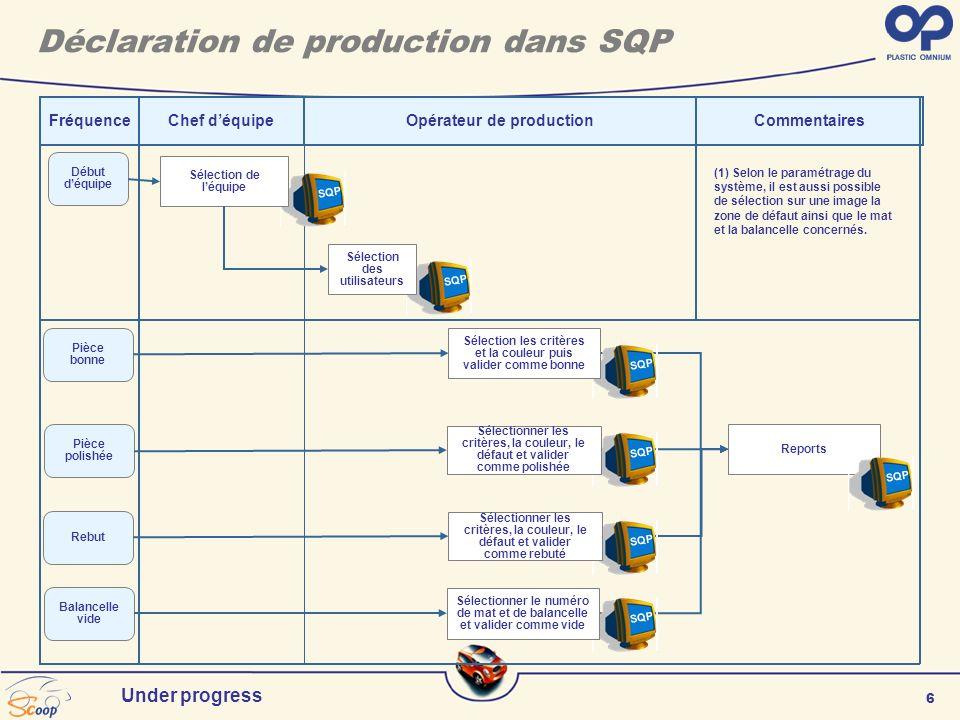 7 Under progress SQP FréquenceCommentaires SQP déclare la production à SAP Toutes les x minutes (1) SQP peut déclarer à SAP: -Les pièces bonnes -Les rebuts -Les re-circulés -Les pièces polishées qui seront considérées comme bonnes.