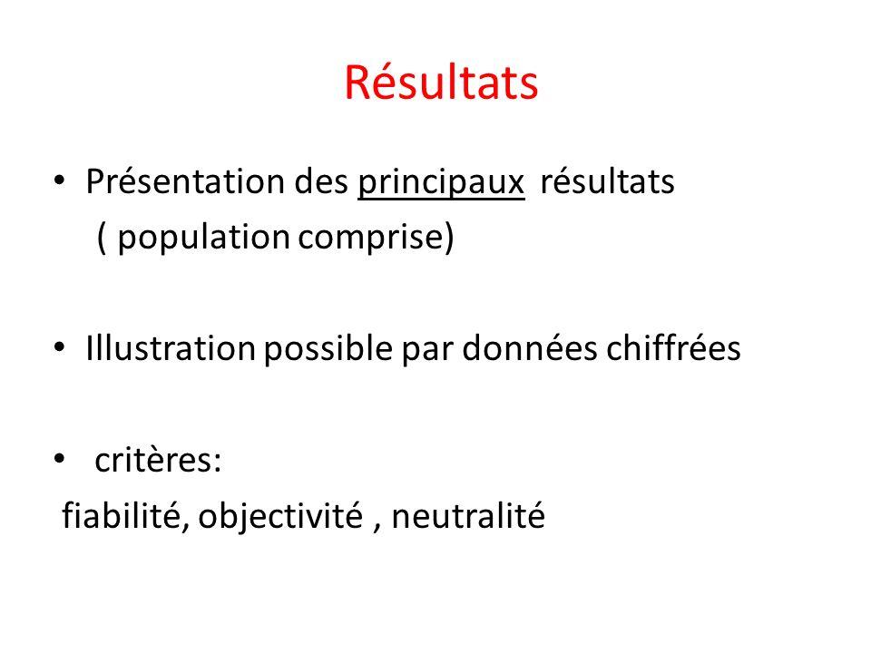Résultats Présentation des principaux résultats ( population comprise) Illustration possible par données chiffrées critères: fiabilité, objectivité, neutralité