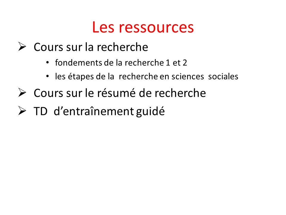 Les ressources Cours sur la recherche fondements de la recherche 1 et 2 les étapes de la recherche en sciences sociales Cours sur le résumé de recherche TD dentraînement guidé